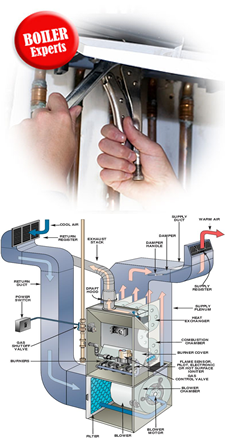 Oil Hot Air Furnace Service